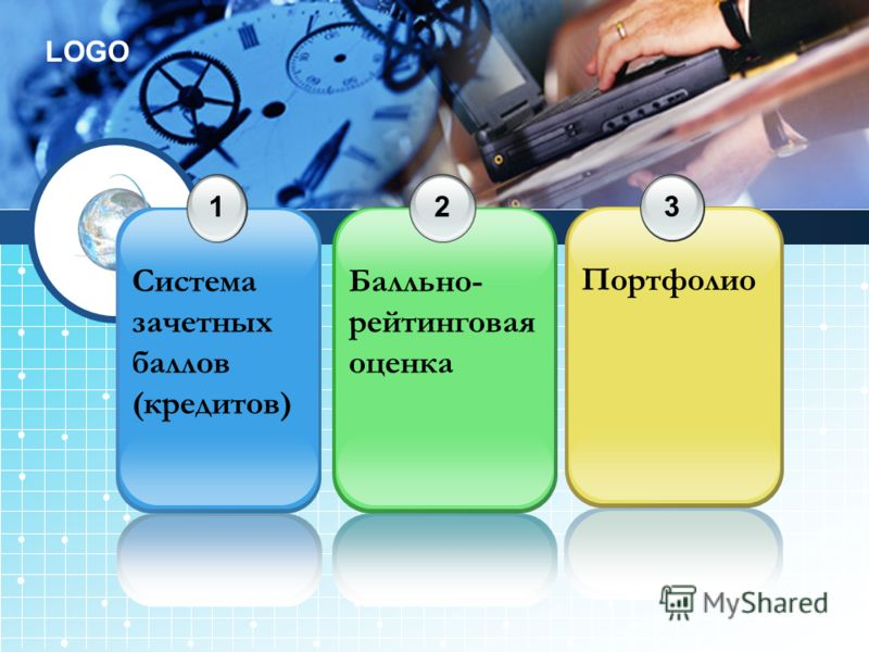 LOGO 1 Система зачетных баллов (кредитов) 2 Балльно- рейтинговая оценка 3 Портфолио