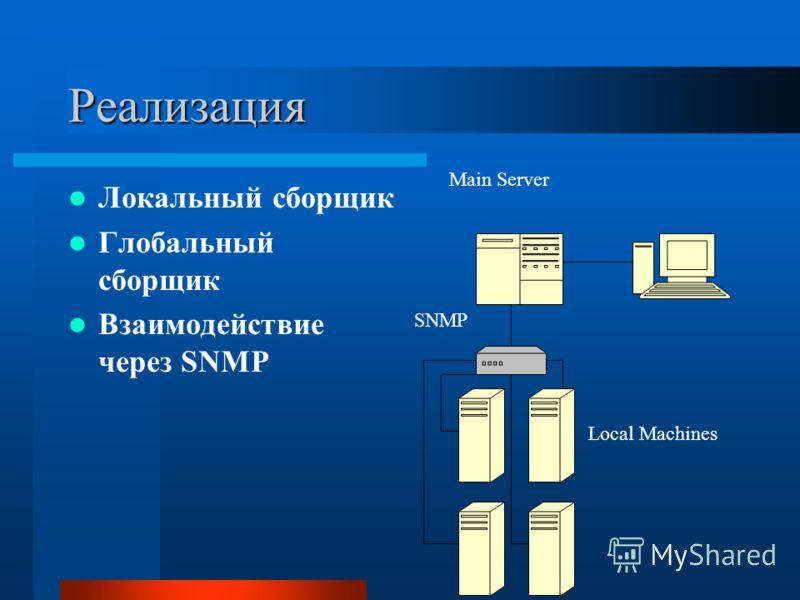 Реализация Локальный сборщик Глобальный сборщик Взаимодействие через SNMP Local Machines SNMP Main Server