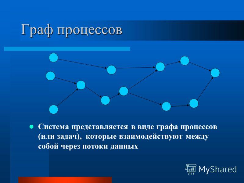 Граф процессов Система представляется в виде графа процессов (или задач), которые взаимодействуют между собой через потоки данных