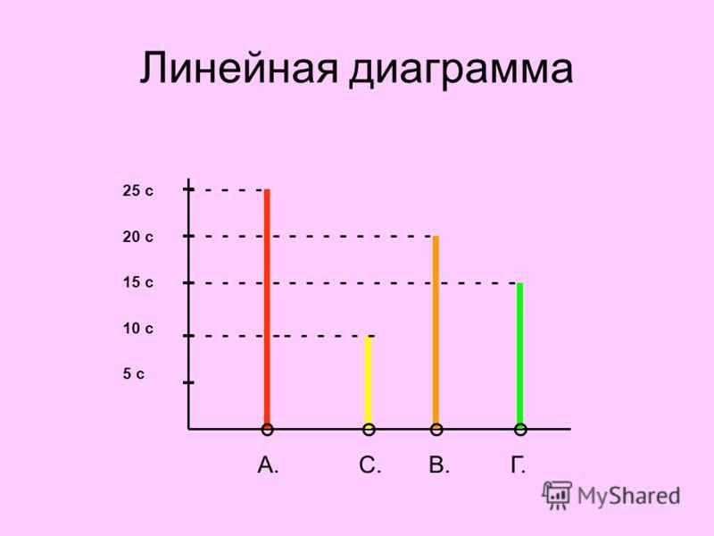 гдз по математике дидактический материал 6 класс виленкин: