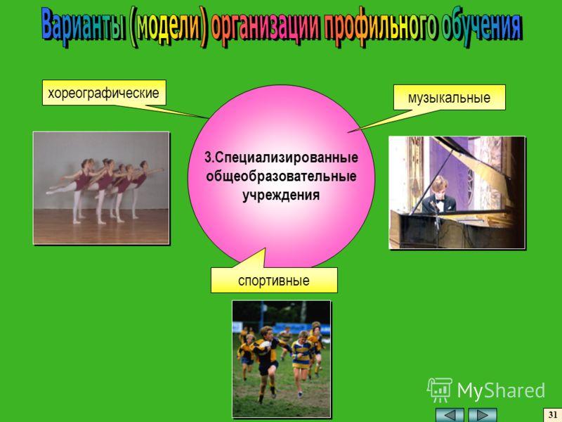 3.Специализированные общеобразовательные учреждения хореографические музыкальные спортивные 31