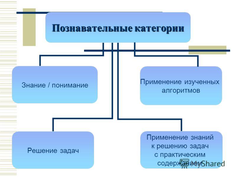 Применение знаний к решению задач с практическим содержанием