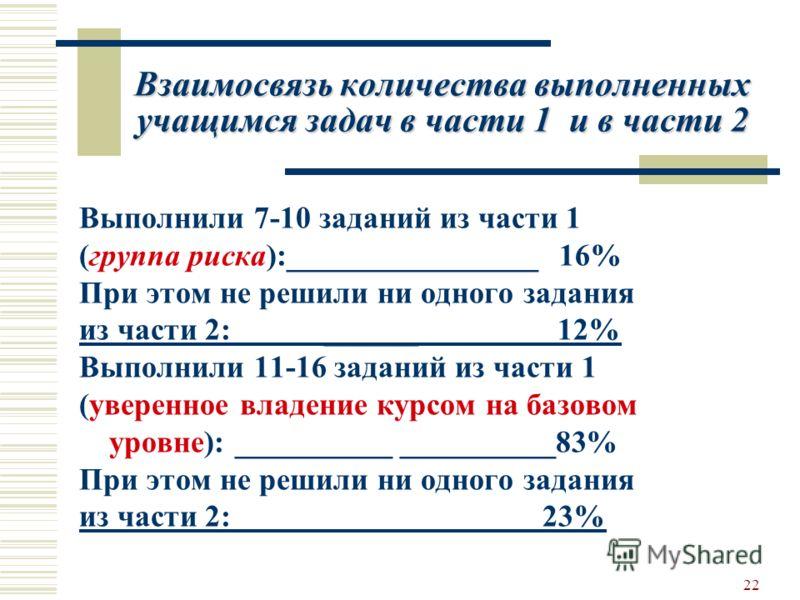Взаимосвязь количества выполненных учащимся задач в части 1 и в части 2 22 Выполнили 7-10 заданий из части 1 (группа риска):________________ 16% При этом не решили ни одного задания из части 2: ______ 12% Выполнили 11-16 заданий из части 1 (уверенное