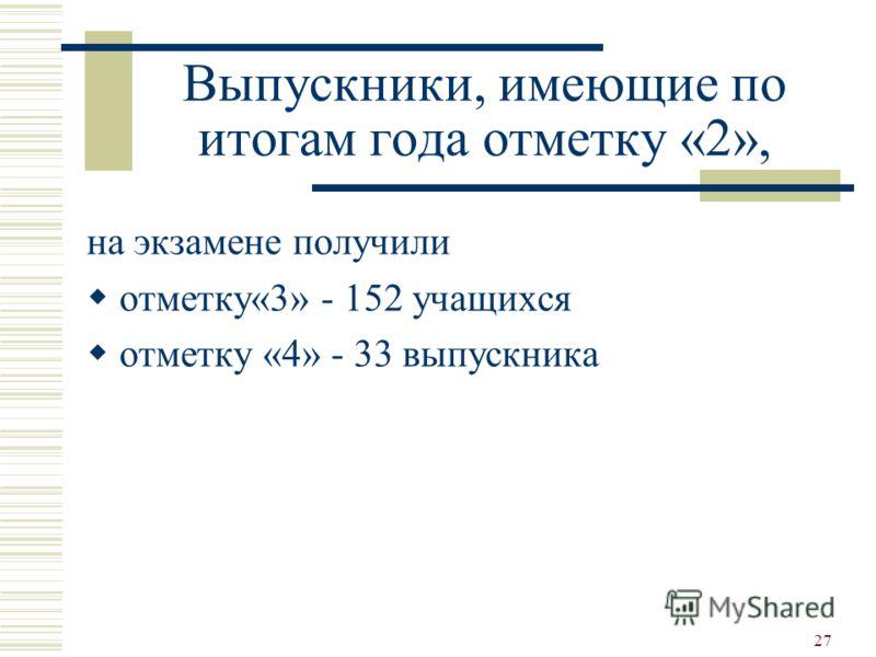 Выпускники, имеющие по итогам года отметку «2», на экзамене получили отметку«3» - 152 учащихся отметку «4» - 33 выпускника 27