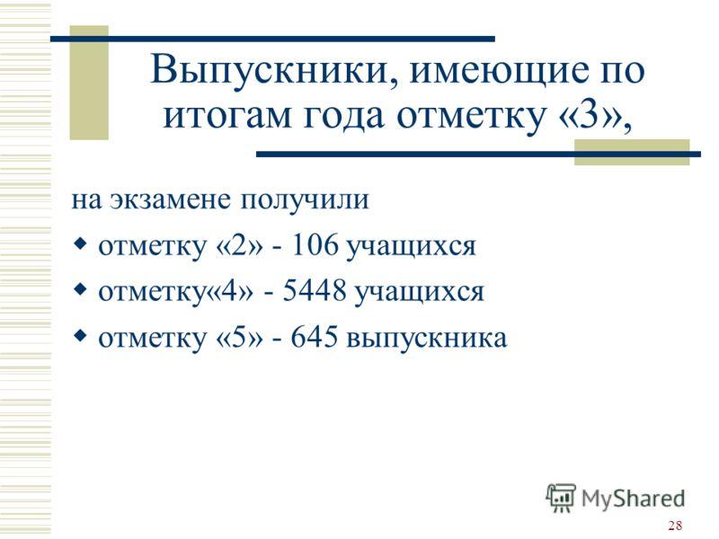 Выпускники, имеющие по итогам года отметку «3», на экзамене получили отметку «2» - 106 учащихся отметку«4» - 5448 учащихся отметку «5» - 645 выпускника 28
