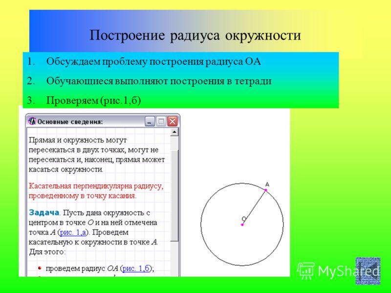 Построение радиуса окружности 1.Обсуждаем проблему построения радиуса OA 2.Обучающиеся выполняют построения в тетради 3.Проверяем (рис.1,б)