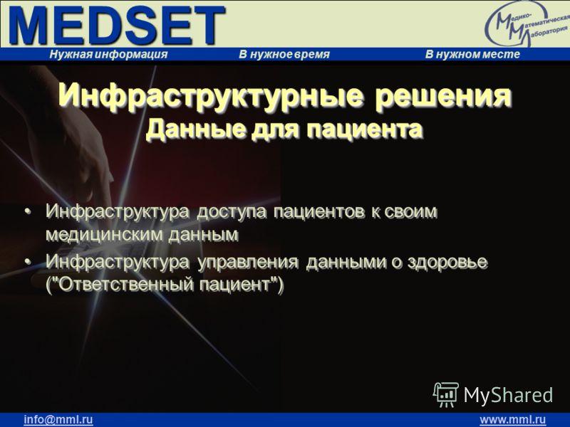 MEDSET Нужная информация В нужное время В нужном месте info@mml.ruwww.mml.ru Инфраструктура доступа пациентов к своим медицинским данным Инфраструктура управления данными о здоровье (