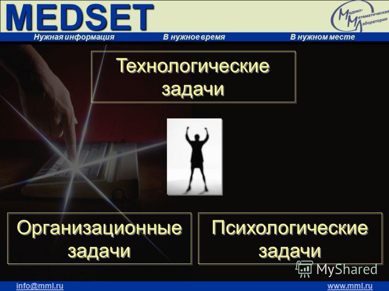 MEDSET Нужная информация В нужное время В нужном месте info@mml.ruwww.mml.ru Организационные задачи Технологические задачи Психологические задачи