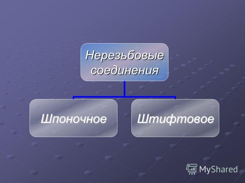 Нерезьбовые соединения ШпоночноеШтифтовое