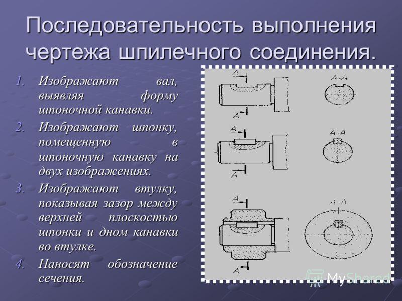 Последовательность выполнения чертежа шпилечного соединения. 1.Изображают вал, выявляя форму шпоночной канавки. 2.Изображают шпонку, помещенную в шпоночную канавку на двух изображениях. 3.Изображают втулку, показывая зазор между верхней плоскостью шп