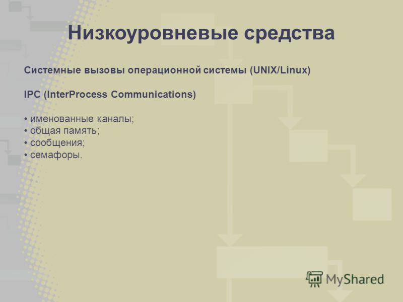 Системные вызовы операционной системы (UNIX/Linux) IPC (InterProcess Communications) именованные каналы; общая память; сообщения; семафоры. Низкоуровневые средства