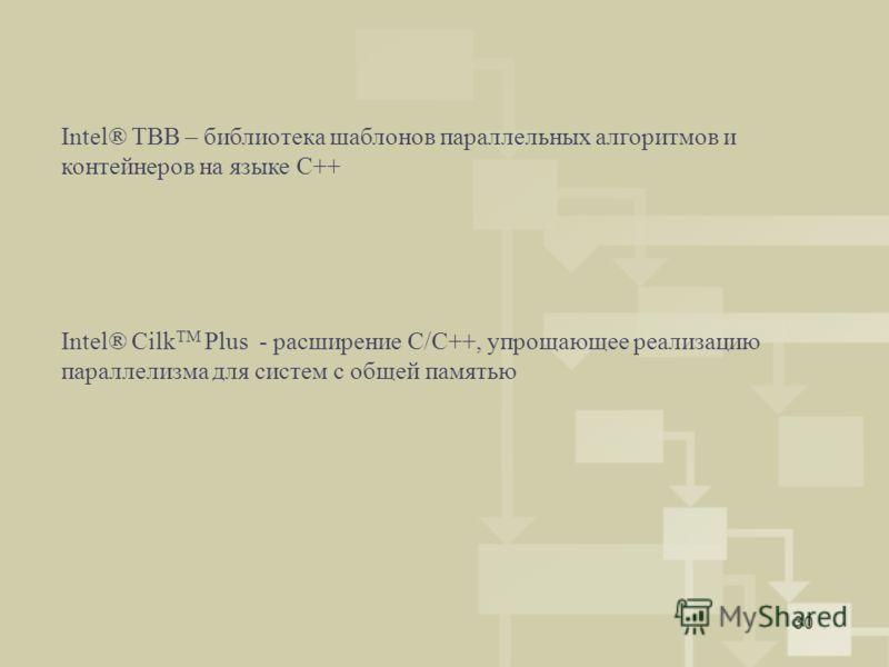 30 Intel® Cilk TM Plus - расширение C/C++, упрощающее реализацию параллелизма для систем с общей памятью Intel® TBB – библиотека шаблонов параллельных алгоритмов и контейнеров на языке С++