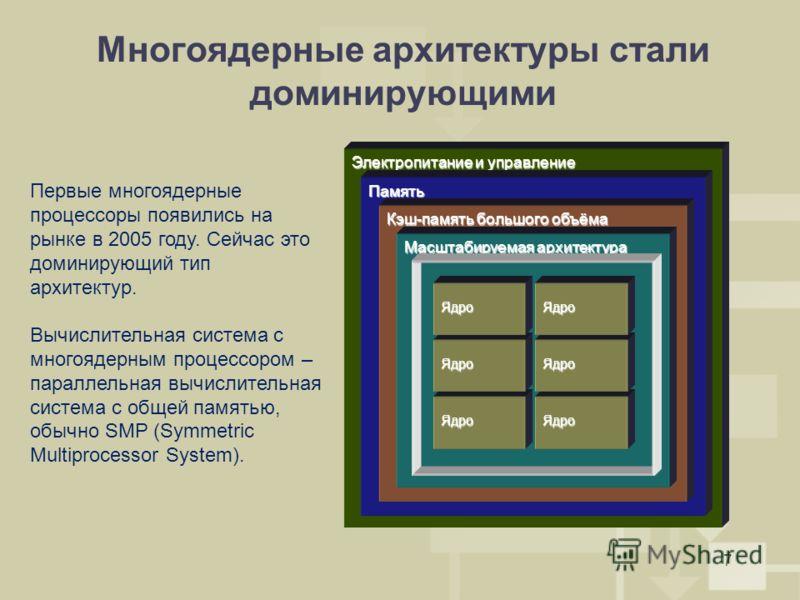 7 Многоядерные архитектуры стали доминирующими Электропитание и управление Память Кэш-память большого объёма Масштабируемая архитектура ЯдроЯдро ЯдроЯдро ЯдроЯдро Первые многоядерные процессоры появились на рынке в 2005 году. Сейчас это доминирующий