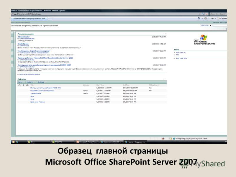 Образец главной страницы Microsoft Office SharePoint Server 2007