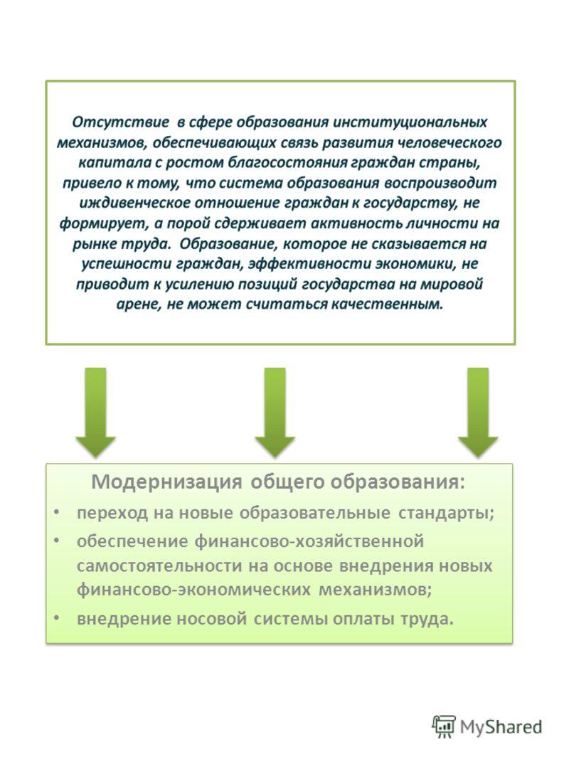 Модернизация общего образования: переход на новые образовательные стандарты; обеспечение финансово-хозяйственной самостоятельности на основе внедрения новых финансово-экономических механизмов; внедрение носовой системы оплаты труда. Модернизация обще