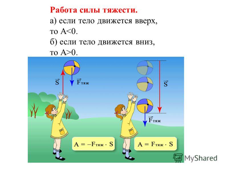 Работа силы тяжести. а) если тело движется вверх, то А 0.
