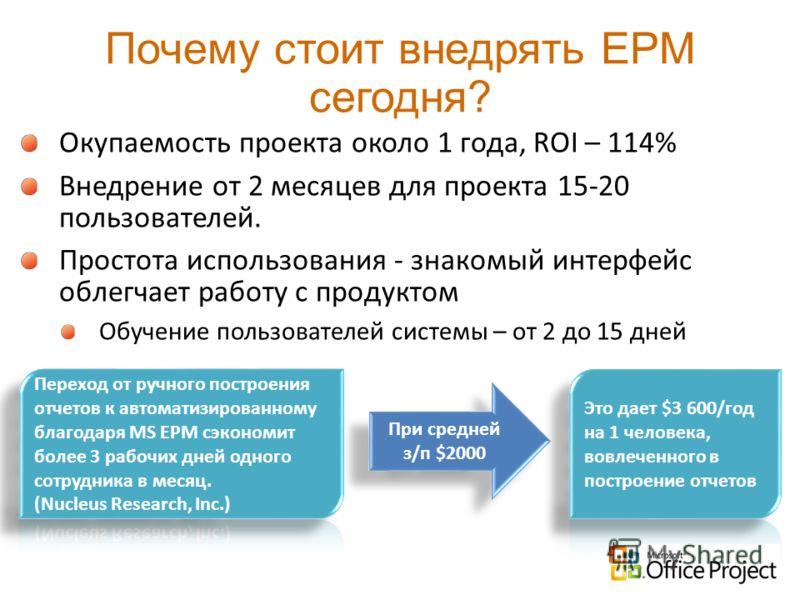 Почему стоит внедрять EPM сегодня? Окупаемость проекта около 1 года, ROI – 114% Внедрение от 2 месяцев для проекта 15-20 пользователей. Простота использования - знакомый интерфейс облегчает работу с продуктом Обучение пользователей системы – от 2 до