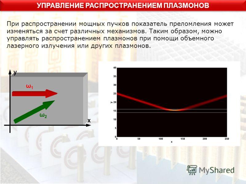 Введение В Оптику Основные Законы Геометрической Оптики Презентация