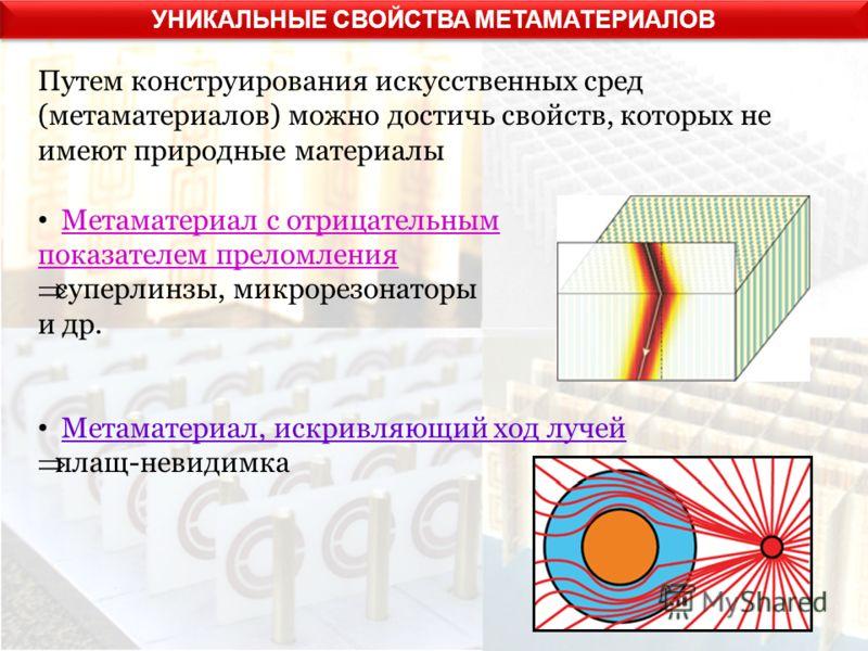 УНИКАЛЬНЫЕ СВОЙСТВА МЕТАМАТЕРИАЛОВ Путем конструирования искусственных сред (метаматериалов) можно достичь свойств, которых не имеют природные материалы Метаматериал с отрицательным показателем преломления суперлинзы, микрорезонаторы и др. Метаматери