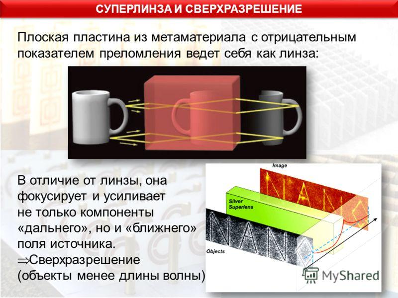Плоская пластина из метаматериала с отрицательным показателем преломления ведет себя как линза: В отличие от линзы, она фокусирует и усиливает не только компоненты «дальнего», но и «ближнего» поля источника. Сверхразрешение (объекты менее длины волны