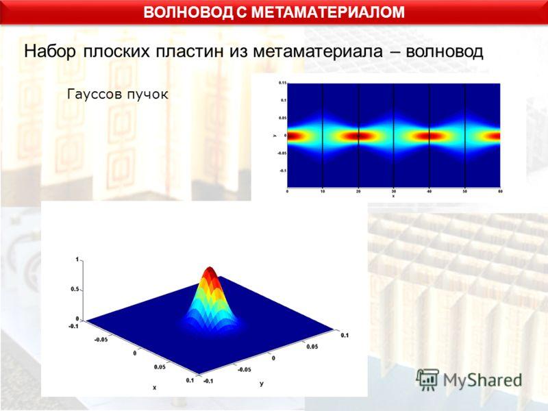 Набор плоских пластин из метаматериала – волновод ВОЛНОВОД С МЕТАМАТЕРИАЛОМ Гауссов пучок