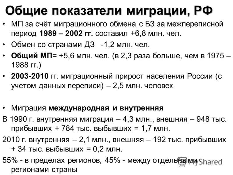 Общие показатели миграции, РФ МП за счёт миграционного обмена с БЗ за межпереписной период 1989 – 2002 гг. составил +6,8 млн. чел. Обмен со странами ДЗ -1,2 млн. чел. Общий МП= +5,6 млн. чел. (в 2,3 раза больше, чем в 1975 – 1988 гг.) 2003-2010 гг. м
