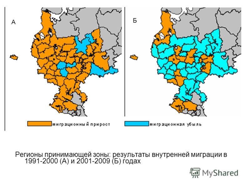 Регионы принимающей зоны: результаты внутренней миграции в 1991-2000 (А) и 2001-2009 (Б) годах А Б