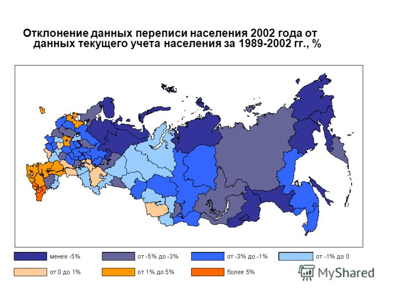Отклонение данных переписи населения 2002 года от данных текущего учета населения за 1989-2002 гг., %