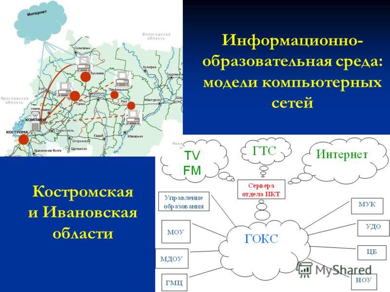 Информационно- образовательная среда: модели компьютерных сетей Костромская и Ивановская области