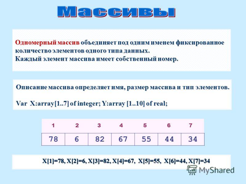 1 2 3 4 5 6 7 X[1]=78, X[2]=6, X[3]=82, X[4]=67, X[5]=55, X[6]=44, X[7]=34 7868267554434 Описание массива определяет имя, размер массива и тип элементов. Var X:array[1..7] of integer; Y:array [1..10] of real; Одномерный массив объединяет под одним им