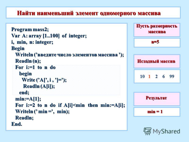 10 1 2 6 99 Пусть размерность массива n=5 min = 1 min = 1 Исходный массив Результат Program mass2; Var A: array [1..100] of integer; i, min, n: integer; Begin Writeln (введите число элементов массива ); Writeln (введите число элементов массива ); Rea