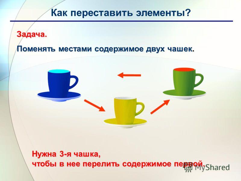 Как переставить элементы? Задача. Поменять местами содержимое двух чашек. Нужна 3-я чашка, чтобы в нее перелить содержимое первой.