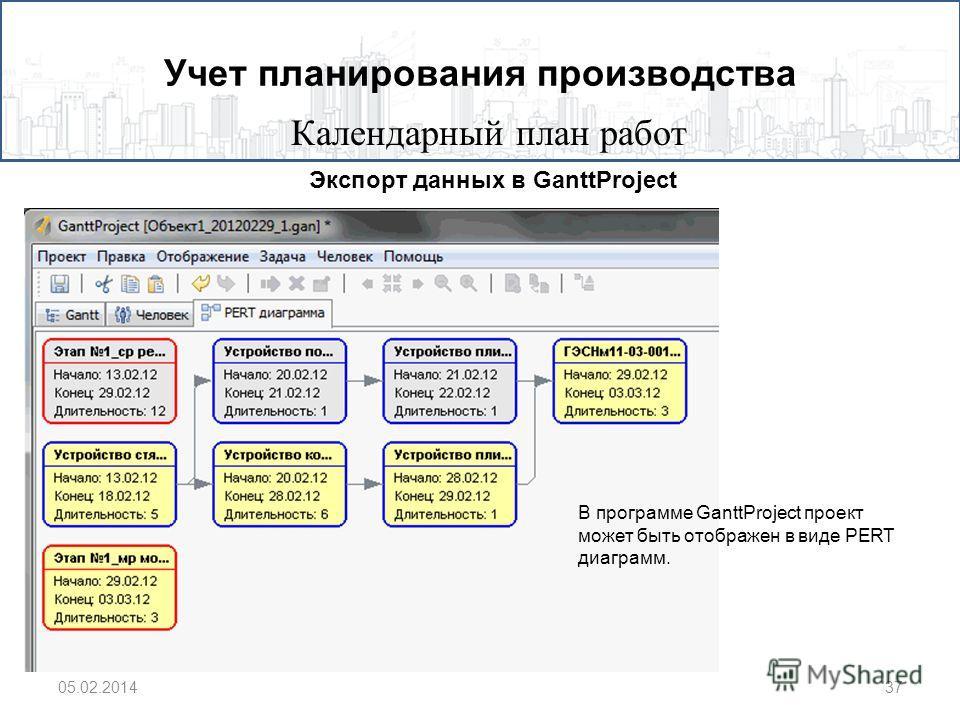 Учет планирования производства Календарный план работ 05.02.201437 Экспорт данных в GanttProject В программе GanttProject проект может быть отображен в виде PERT диаграмм.