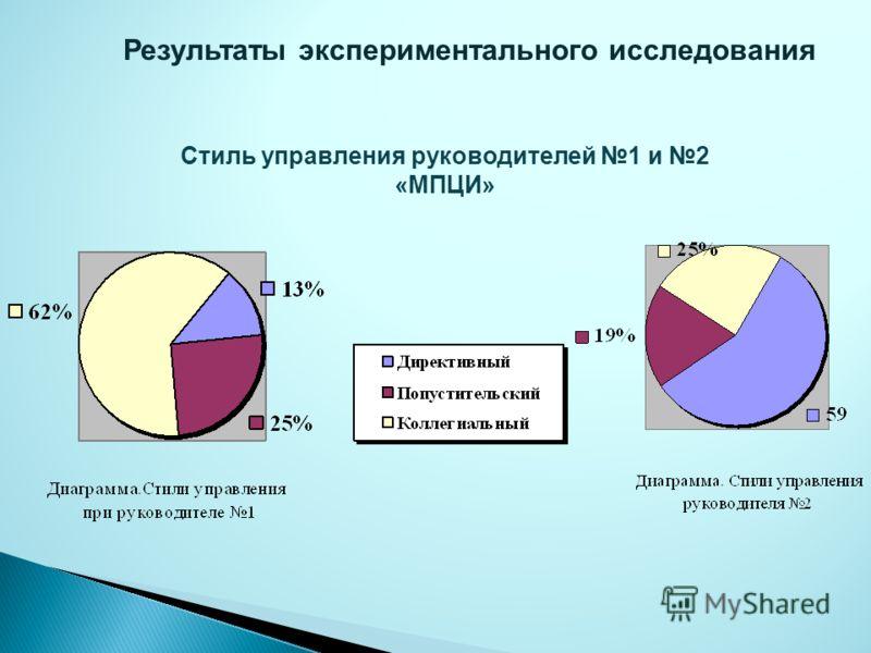 Стиль управления руководителей 1 и 2 «МПЦИ» Результаты экспериментального исследования