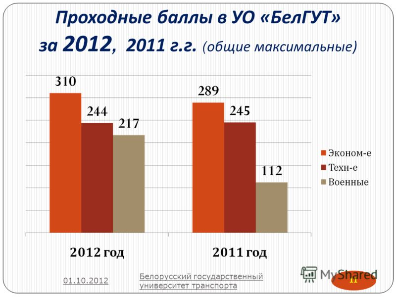 самарский государственный университет факультеты проходные баллы физической нагрузке