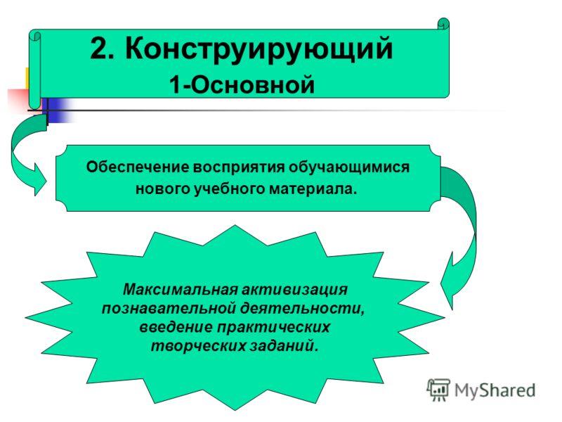 2. Конструирующий 1-Основной Обеспечение восприятия обучающимися нового учебного материала. Максимальная активизация познавательной деятельности, введение практических творческих заданий.