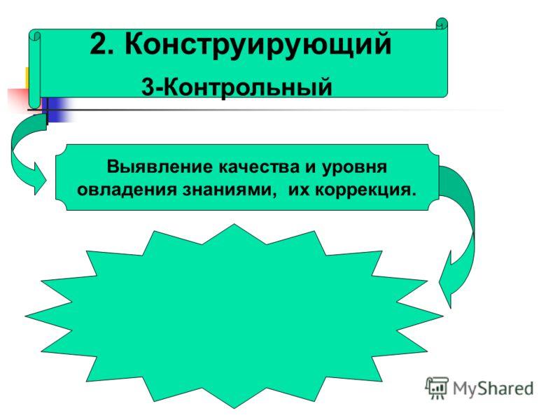 2. Конструирующий 3-Контрольный Выявление качества и уровня овладения знаниями, их коррекция.