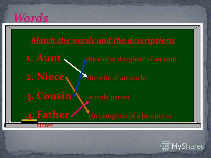 Match the words and the descriptions 1.Aunt the son or daughter of an aunt 2.Niece the wife of an uncle 3.Cousin a male parent 4.Father the daughter of a brother or sister