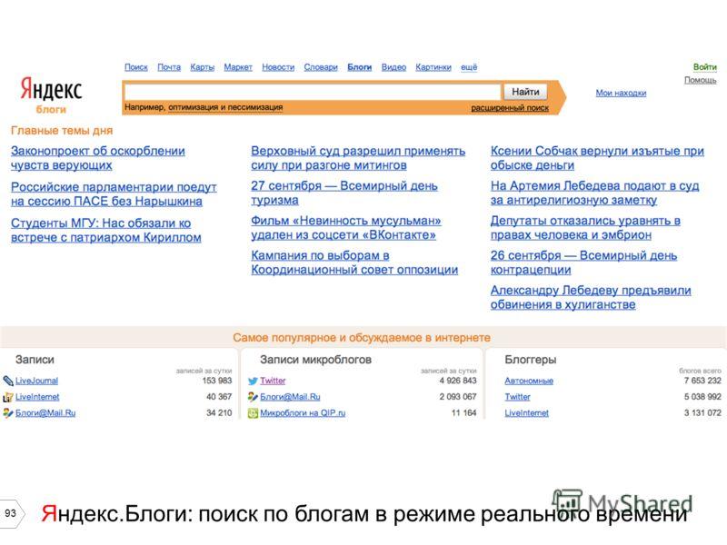 93 Яндекс.Блоги: поиск по блогам в режиме реального времени