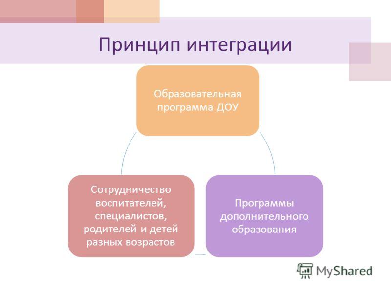 Принцип интеграции Образовательная программа ДОУ Программы дополнительного образования Сотрудничество воспитателей, специалистов, родителей и детей разных возрастов