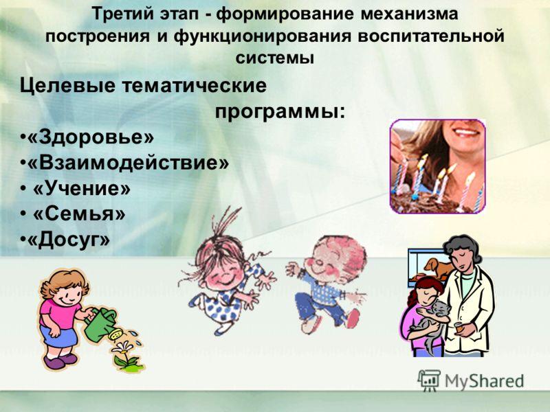 Третий этап - формирование механизма построения и функционирования воспитательной системы Целевые тематические программы: «Здоровье» «Взаимодействие» «Учение» «Семья» «Досуг»