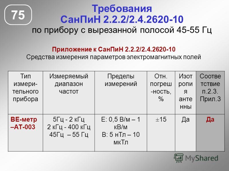 Требования СанПиН 2.2.2/2.4.2620-10 по прибору с вырезанной полосой 45-55 Гц Тип измери- тельного прибора Измеряемый диапазон частот Пределы измерений Отн. погреш -ность, % Изот ропи я анте нны Соотве тствие п.2.3. Прил.3 ВЕ-метр –АТ-003 5Гц - 2 кГц