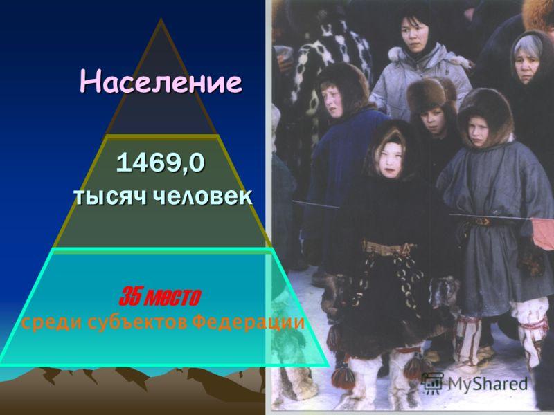 Площадь 534,8 тыс.кв.км. 10 место в РФ по площади