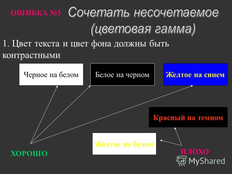 ОШИБКА 3 1. Цвет текста и цвет фона должны быть контрастными Черное на беломБелое на черномЖелтое на синем Желтое на белом ХОРОШО ПЛОХО Красный на темном