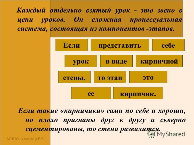 МЦИО, Алексеева Е.В. Каждый отдельно взятый урок - это звено в цепи уроков. Он сложная процессуальная система, состоящая из компонентов -этапов. кирпичик. урок себепредставитьЕсли то этапстены, кирпичнойв виде ее это Если такие «кирпичики» сами по се