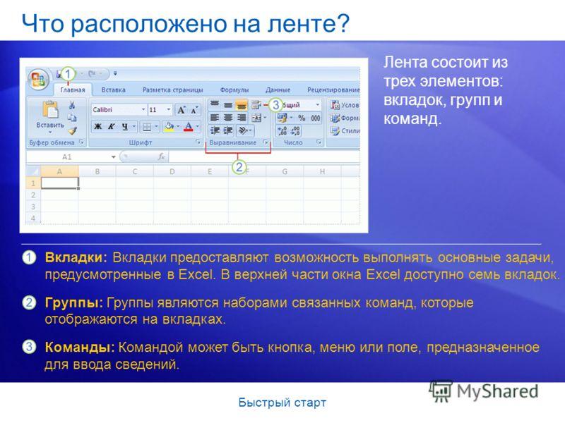 Быстрый старт Что расположено на ленте? Лента состоит из трех элементов: вкладок, групп и команд. Вкладки: Вкладки предоставляют возможность выполнять основные задачи, предусмотренные в Excel. В верхней части окна Excel доступно семь вкладок. Группы: