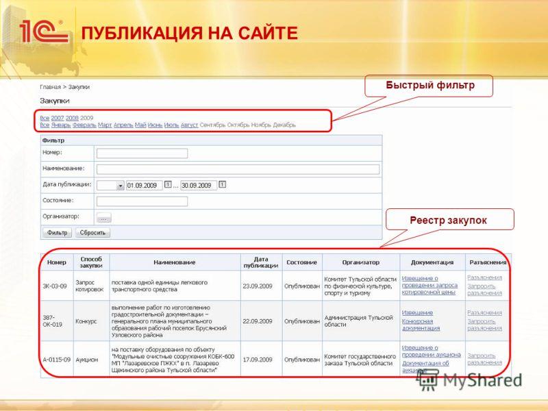 ПУБЛИКАЦИЯ НА САЙТЕ Быстрый фильтр Реестр закупок