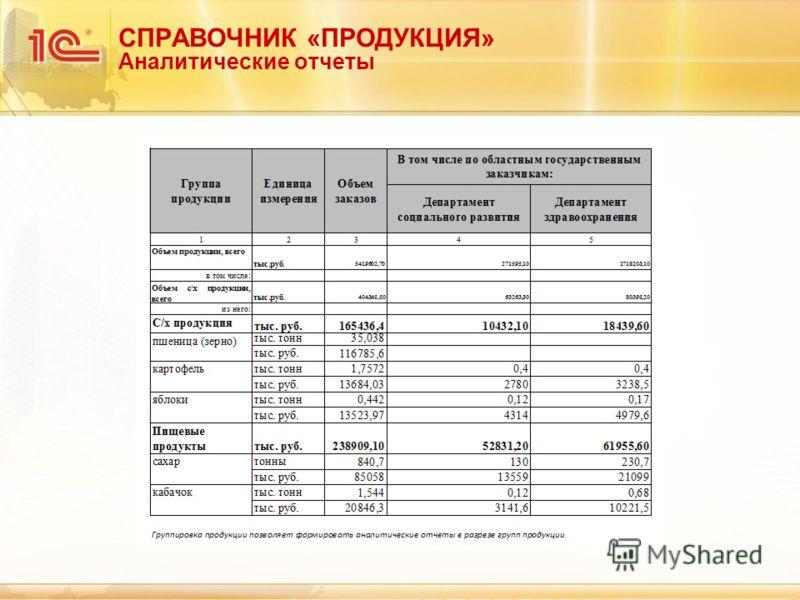 СПРАВОЧНИК «ПРОДУКЦИЯ» Аналитические отчеты