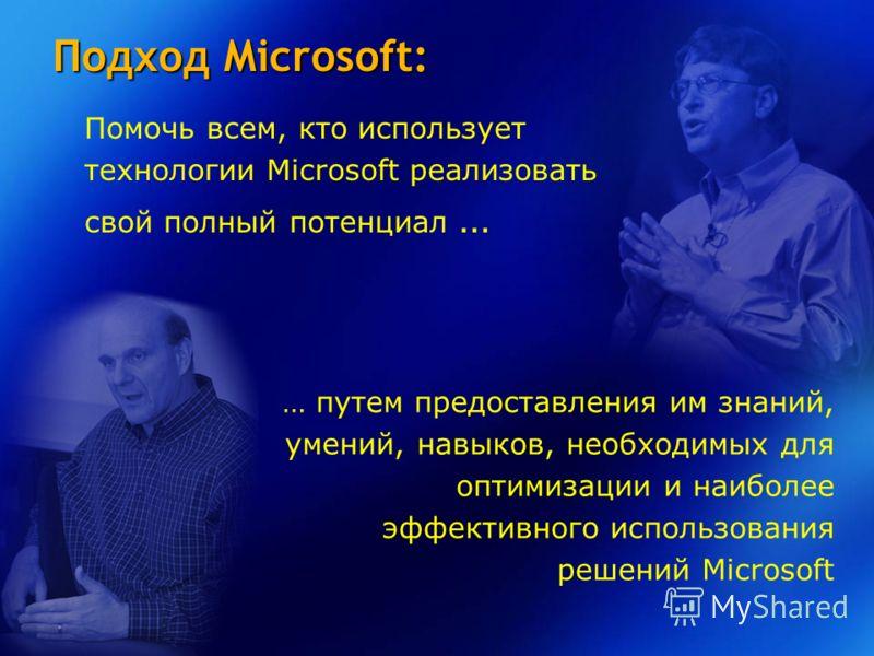 Подход Microsoft: Помочь всем, кто использует технологии Microsoft реализовать свой полный потенциал … … путем предоставления им знаний, умений, навыков, необходимых для оптимизации и наиболее эффективного использования решений Microsoft