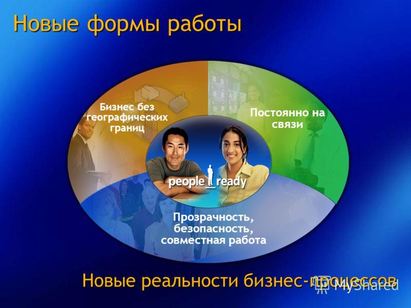 Новые реальности бизнес-процессов Новые формы работы Бизнес без географических границ Постоянно на связи Прозрачность, безопасность, совместная работа